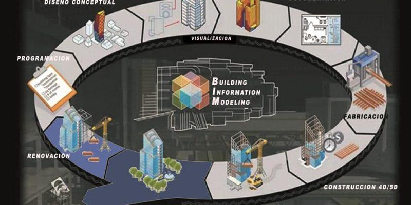 Contec Ingeniería – Arquitectura